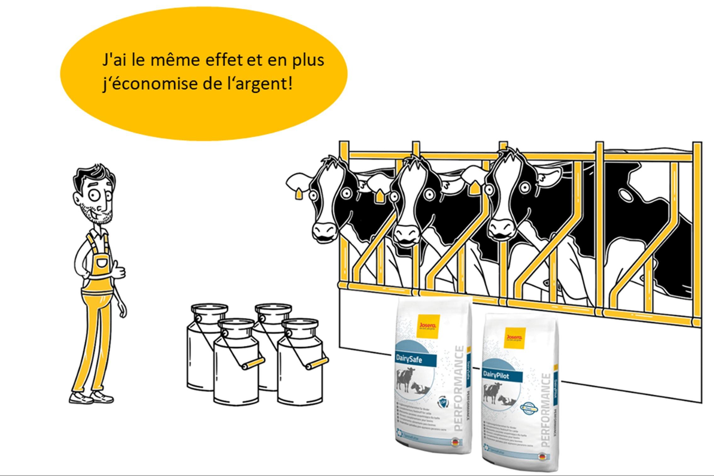 Propylène glycol chez les bovins - raisonnable ou luxe coûteux ?